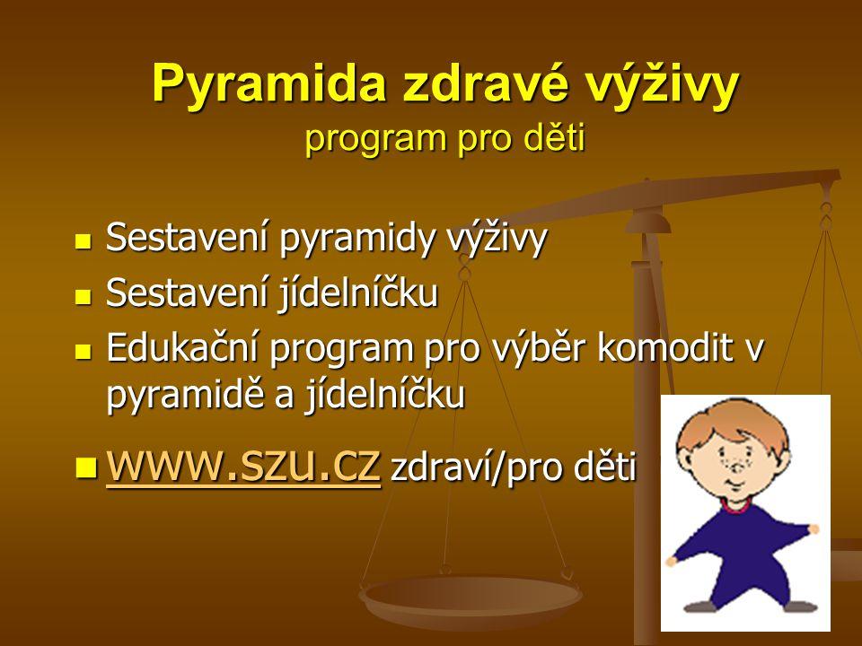 Pyramida zdravé výživy program pro děti Sestavení pyramidy výživy Sestavení pyramidy výživy Sestavení jídelníčku Sestavení jídelníčku Edukační program pro výběr komodit v pyramidě a jídelníčku Edukační program pro výběr komodit v pyramidě a jídelníčku www.szu.cz zdraví/pro děti www.szu.cz zdraví/pro děti www.szu.cz