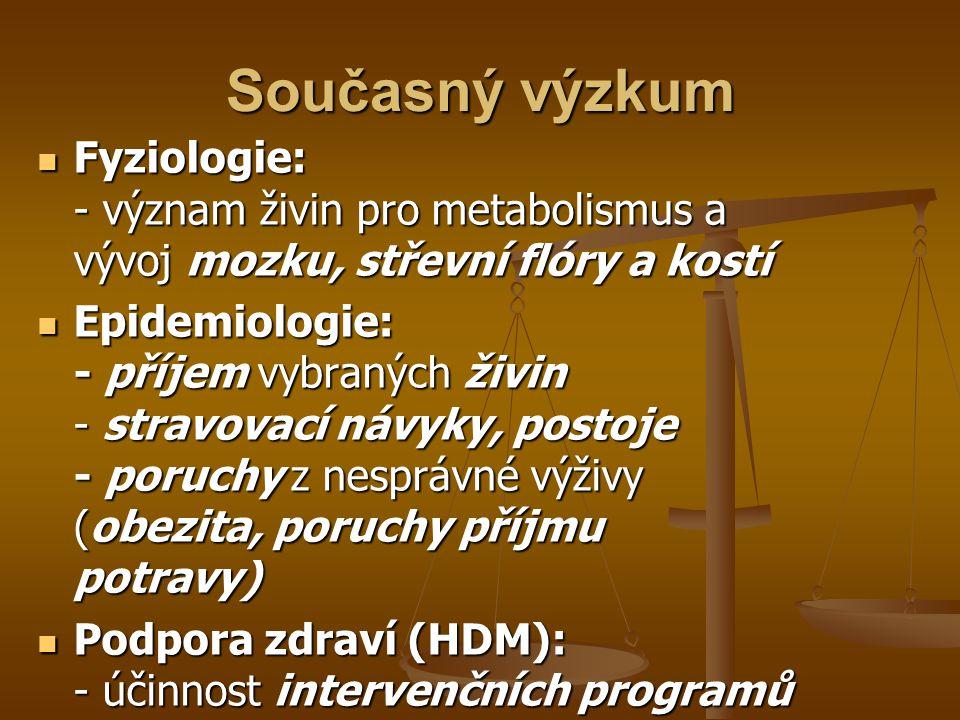 Současný výzkum Fyziologie: - význam živin pro metabolismus a vývoj mozku, střevní flóry a kostí Fyziologie: - význam živin pro metabolismus a vývoj mozku, střevní flóry a kostí Epidemiologie: - příjem vybraných živin - stravovací návyky, postoje - poruchy z nesprávné výživy (obezita, poruchy příjmu potravy) Epidemiologie: - příjem vybraných živin - stravovací návyky, postoje - poruchy z nesprávné výživy (obezita, poruchy příjmu potravy) Podpora zdraví (HDM): - účinnost intervenčních programů Podpora zdraví (HDM): - účinnost intervenčních programů