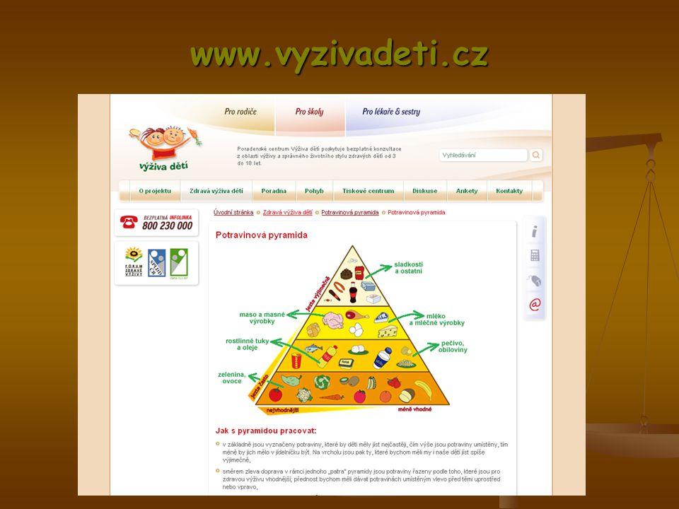 www.vyzivadeti.cz
