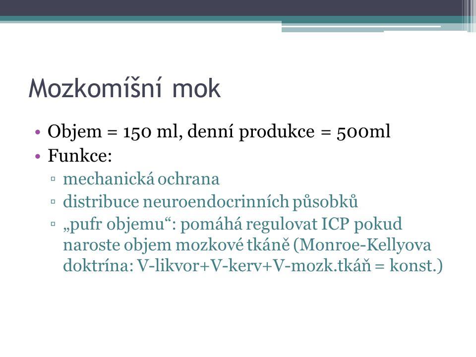 """Mozkomíšní mok Objem = 150 ml, denní produkce = 500ml Funkce: ▫mechanická ochrana ▫distribuce neuroendocrinních působků ▫""""pufr objemu : pomáhá regulovat ICP pokud naroste objem mozkové tkáně (Monroe-Kellyova doktrína: V-likvor+V-kerv+V-mozk.tkáň = konst.)"""