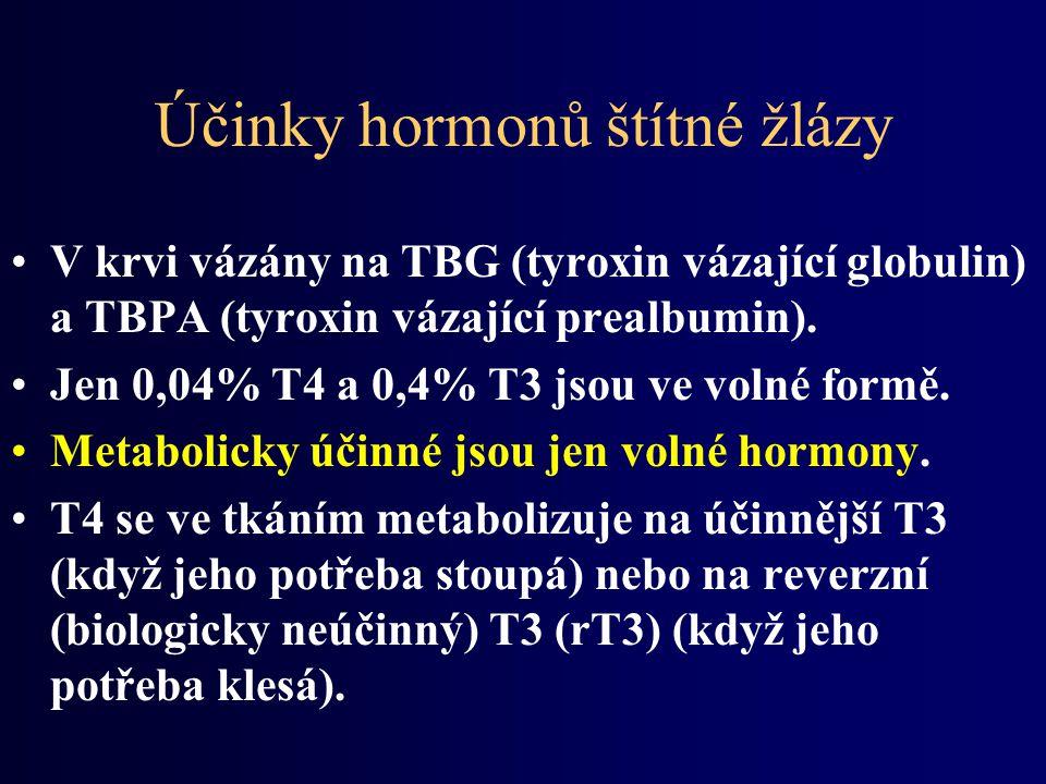 Účinky hormonů štítné žlázy V krvi vázány na TBG (tyroxin vázající globulin) a TBPA (tyroxin vázající prealbumin).