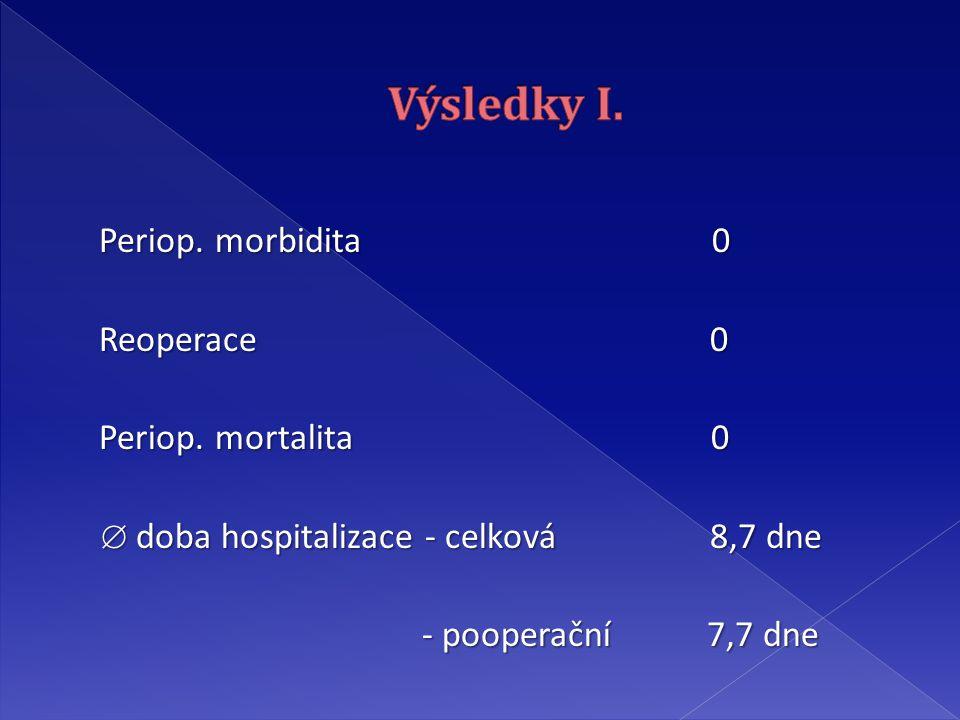Periop.morbidita 0 Periop. morbidita 0 Reoperace 0 Reoperace 0 Periop.