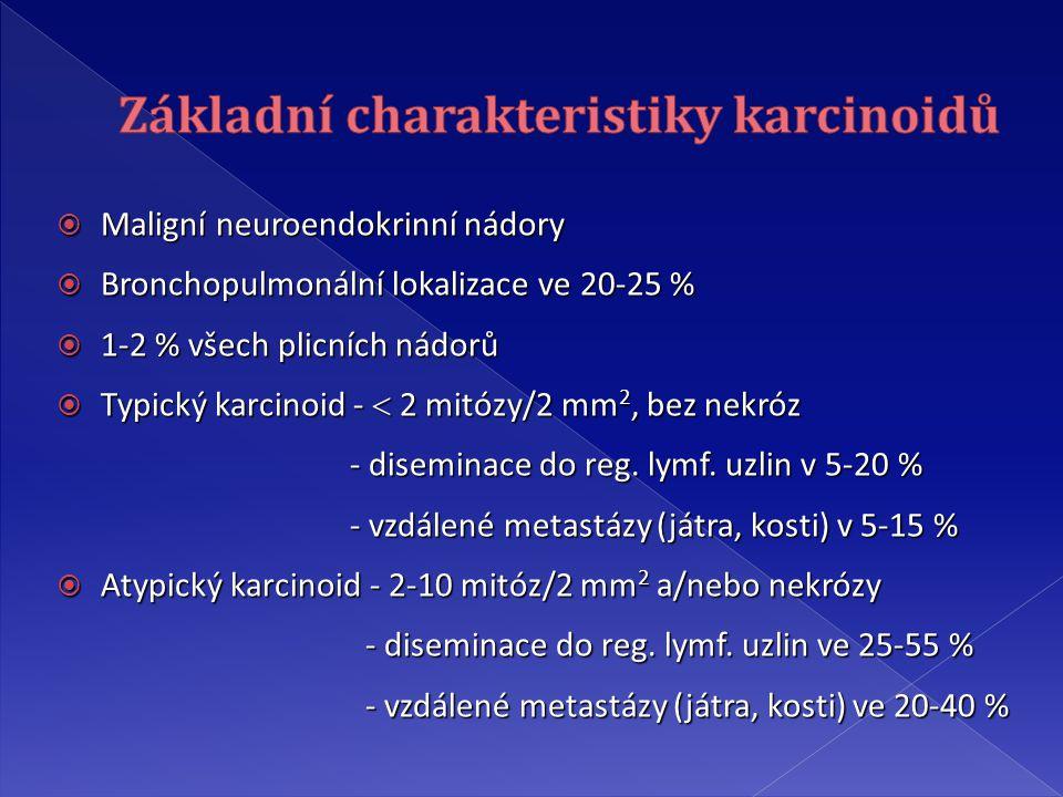  Maligní neuroendokrinní nádory  Bronchopulmonální lokalizace ve 20-25 %  1-2 % všech plicních nádorů  Typický karcinoid -  2 mitózy/2 mm 2, bez nekróz - diseminace do reg.