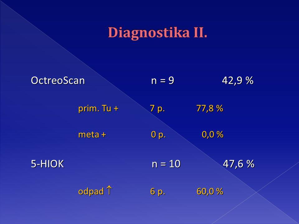 OctreoScan n = 9 42,9 % OctreoScan n = 9 42,9 % prim.
