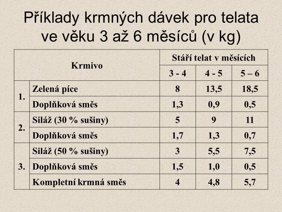 Příklady krmných dávek pro telata ve věku 3 až 6 měsíců (v kg) Krmivo Stáří telat v měsících 3 - 44 - 55 – 6 1. Zelená píce813,518,5 Doplňková směs1,3