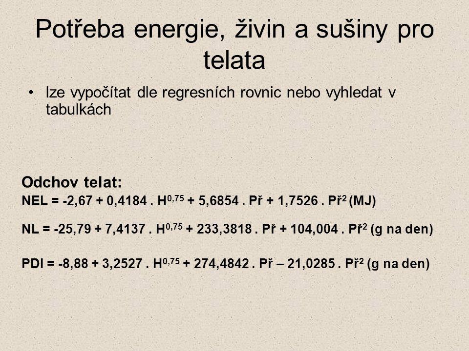 Potřeba energie, živin a sušiny pro telata lze vypočítat dle regresních rovnic nebo vyhledat v tabulkách Odchov telat: NEL = -2,67 + 0,4184. H 0,75 +