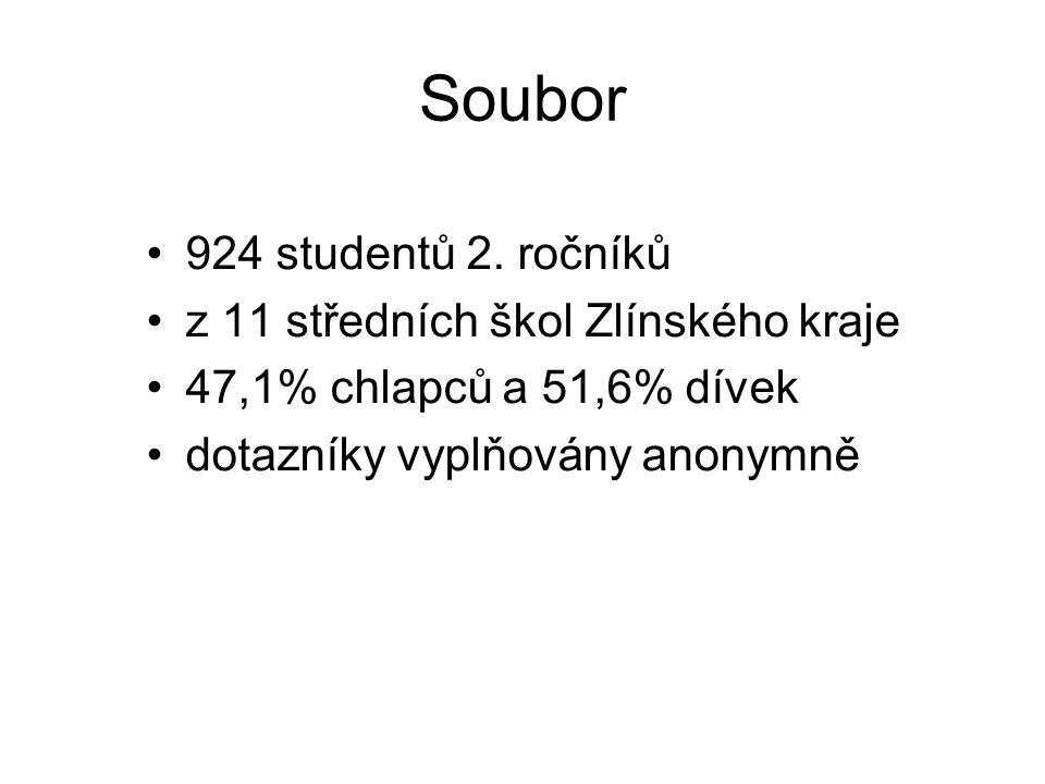 Soubor 924 studentů 2.