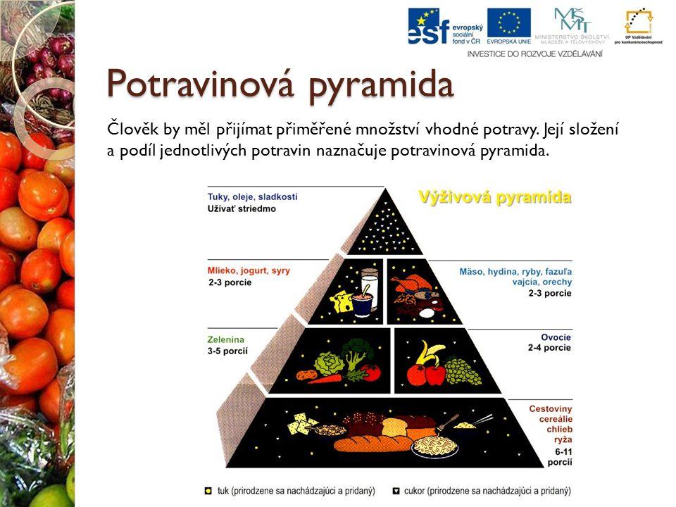 Potravinová pyramida Člověk by měl přijímat přiměřené množství vhodné potravy. Její složení a podíl jednotlivých potravin naznačuje potravinová pyrami