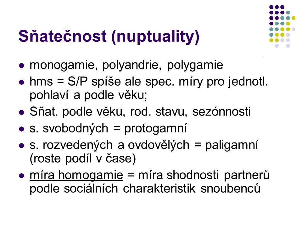 Sňatečnost (nuptuality) monogamie, polyandrie, polygamie hms = S/P spíše ale spec. míry pro jednotl. pohlaví a podle věku; Sňat. podle věku, rod. stav