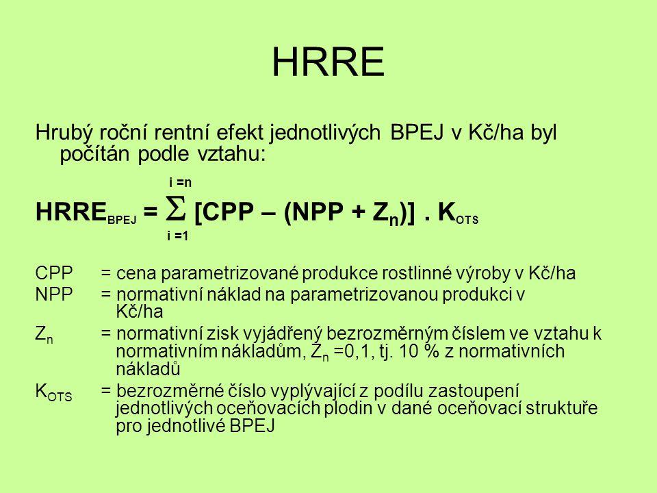 HRRE Hrubý roční rentní efekt jednotlivých BPEJ v Kč/ha byl počítán podle vztahu: i =n HRRE BPEJ =  [CPP – (NPP + Z n )].