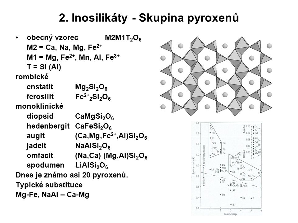 2. Inosilikáty - Skupina pyroxenů obecný vzorec M2M1T 2 O 6 M2 = Ca, Na, Mg, Fe 2+ M1 = Mg, Fe 2+, Mn, Al, Fe 3+ T = Si (Al) rombické enstatitMg 2 Si