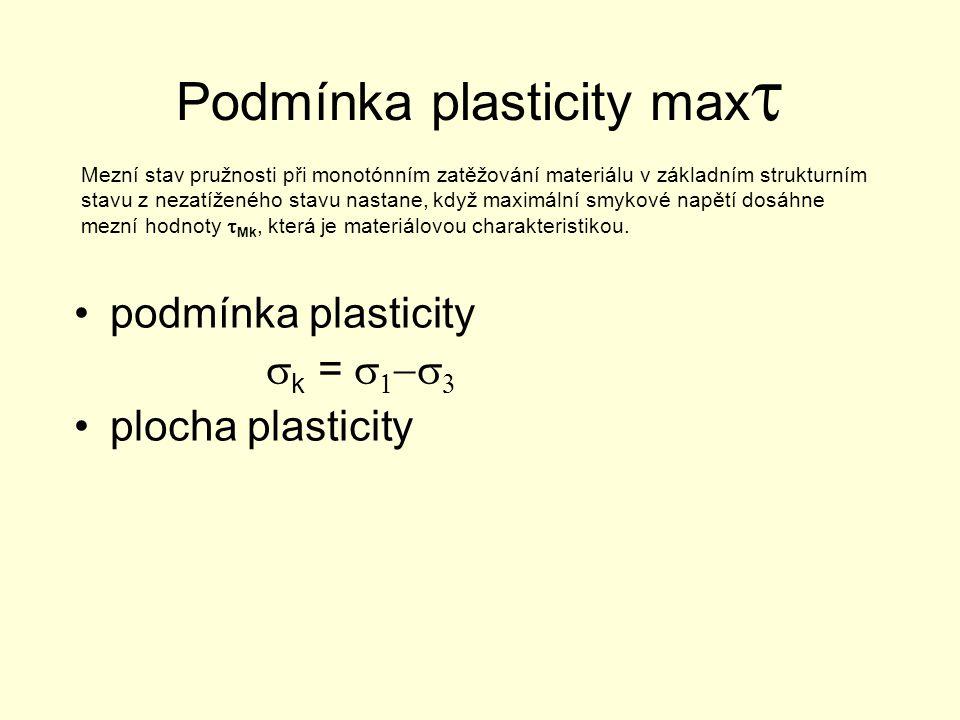Podmínka plasticity max  Mezní stav pružnosti při monotónním zatěžování materiálu v základním strukturním stavu z nezatíženého stavu nastane, když ma