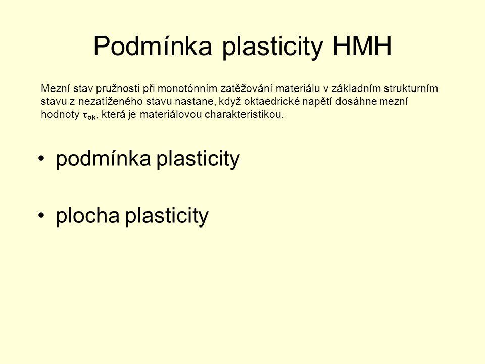 Podmínka plasticity HMH Mezní stav pružnosti při monotónním zatěžování materiálu v základním strukturním stavu z nezatíženého stavu nastane, když okta
