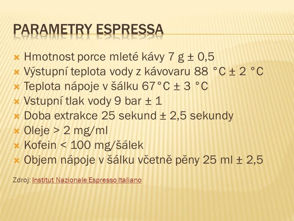  konzistence se blíží olejové emulzi  espresso musí mít krásnou krémovou pěnu na povrchu, několik milimetrů vysokou, má mít oříškovo čokoládovou barvu  pěna je hladká, bez velkých bublinek a po rozhrnutí lžičkou se vrací nazpět  hodnotíme intenzitu aroma, intenzitu pražení  důležité chutě jsou sladkost, hořkost a kyselost, je velmi důležitá vyrovnanost mezi těmito chutěmi