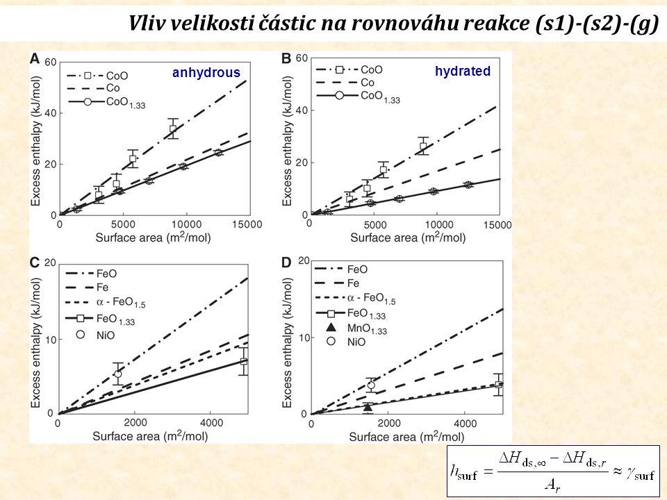 Vliv velikosti částic na rovnováhu reakce (s1)-(s2)-(g) anhydrous hydrated