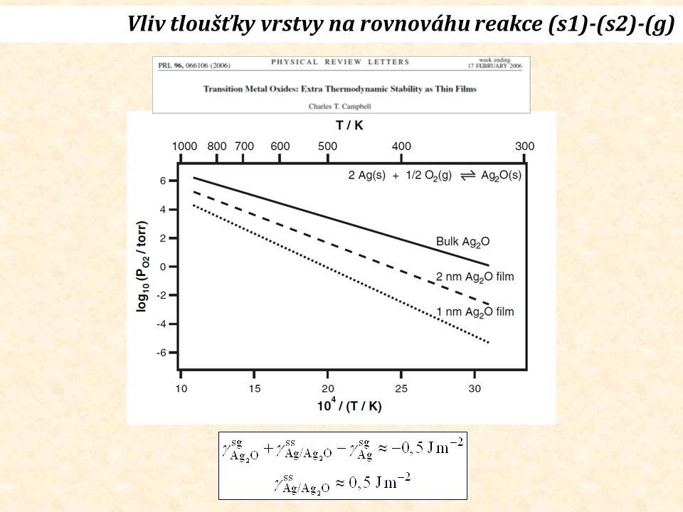 Vliv tloušťky vrstvy na rovnováhu reakce (s1)-(s2)-(g)