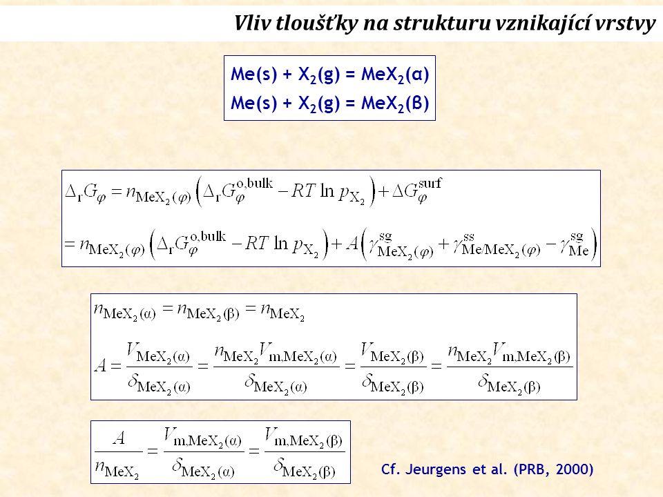 Vliv tloušťky na strukturu vznikající vrstvy Me(s) + X 2 (g) = MeX 2 (α) Me(s) + X 2 (g) = MeX 2 (β) Cf.