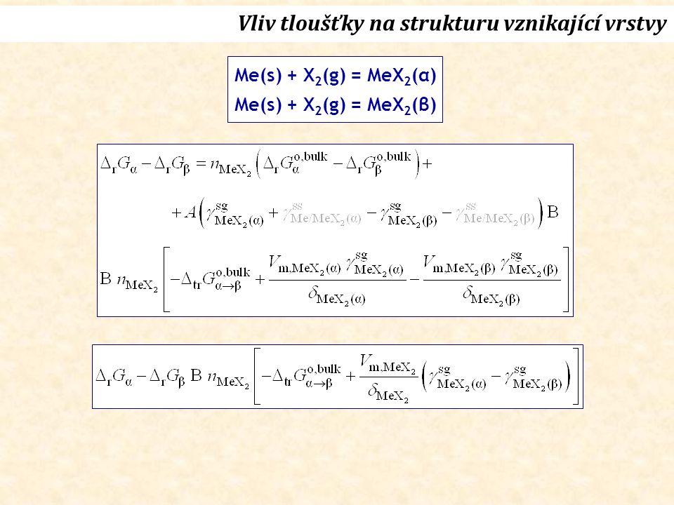 Vliv tloušťky na strukturu vznikající vrstvy Me(s) + X 2 (g) = MeX 2 (α) Me(s) + X 2 (g) = MeX 2 (β)