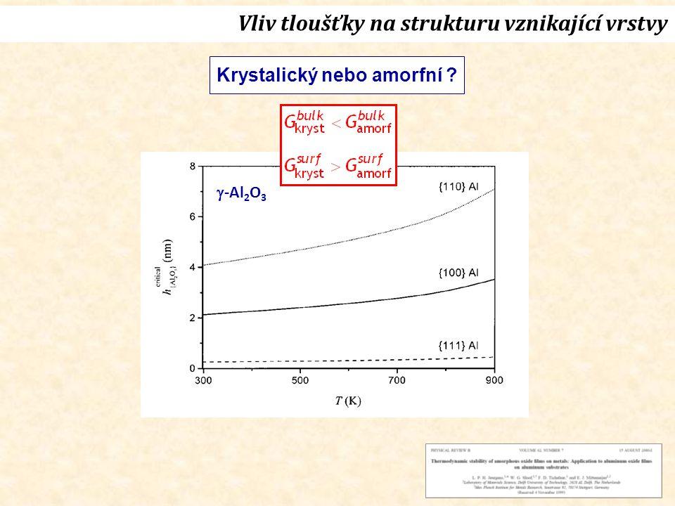 Vliv tloušťky na strukturu vznikající vrstvy Krystalický nebo amorfní  -Al 2 O 3