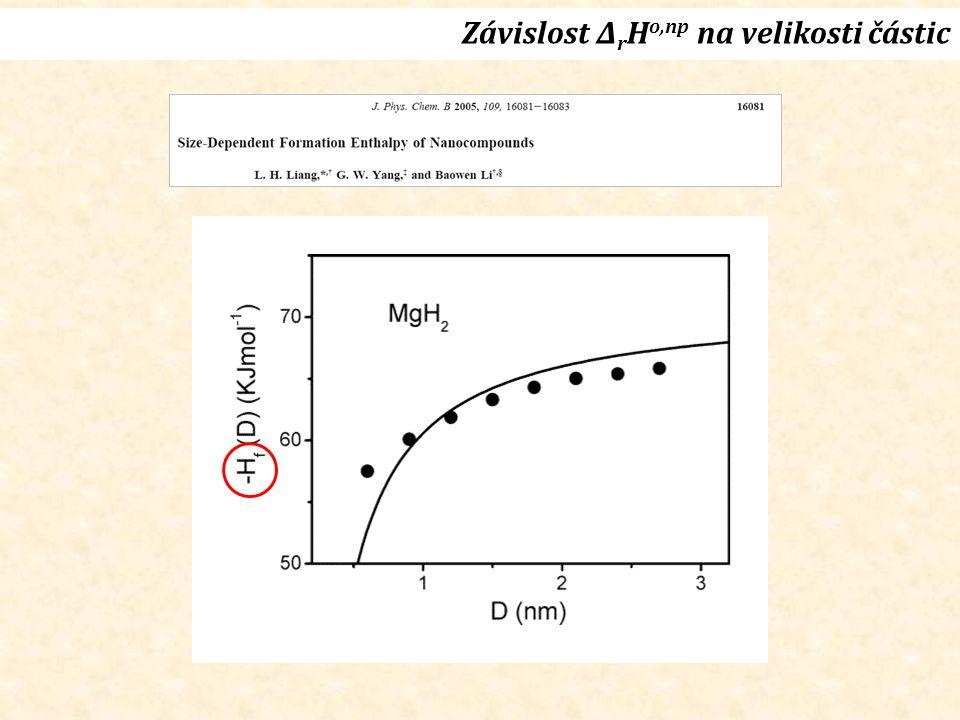 Závislost Δ r H o,np na velikosti částic