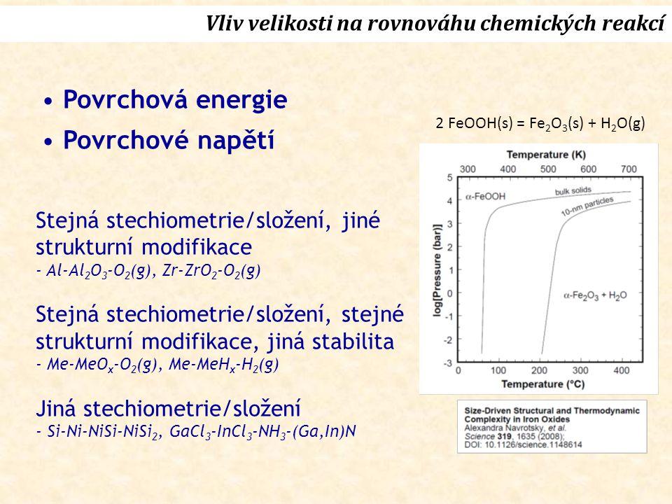 Vliv velikosti na rovnováhu chemických reakcí Povrchová energie Povrchové napětí Stejná stechiometrie/složení, jiné strukturní modifikace - Al-Al 2 O