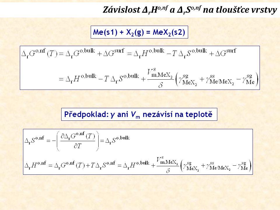 Závislost Δ r H o,nf a Δ r S o,nf na tloušťce vrstvy Me(s1) + X 2 (g) = MeX 2 (s2) Předpoklad: γ ani V m nezávisí na teplotě