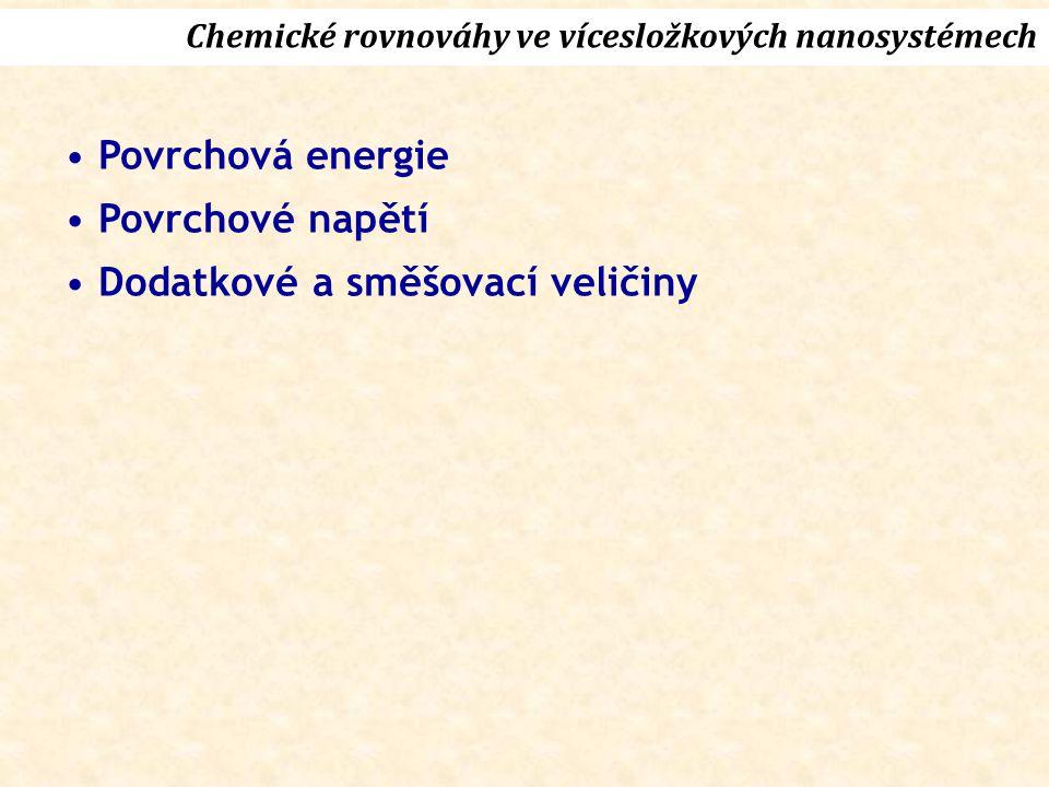 Chemické rovnováhy ve vícesložkových nanosystémech Povrchová energie Povrchové napětí Dodatkové a směšovací veličiny