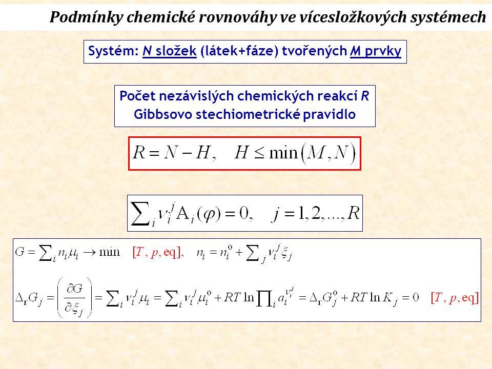 Systém: N složek (látek+fáze) tvořených M prvky Počet nezávislých chemických reakcí R Gibbsovo stechiometrické pravidlo Podmínky chemické rovnováhy ve vícesložkových systémech