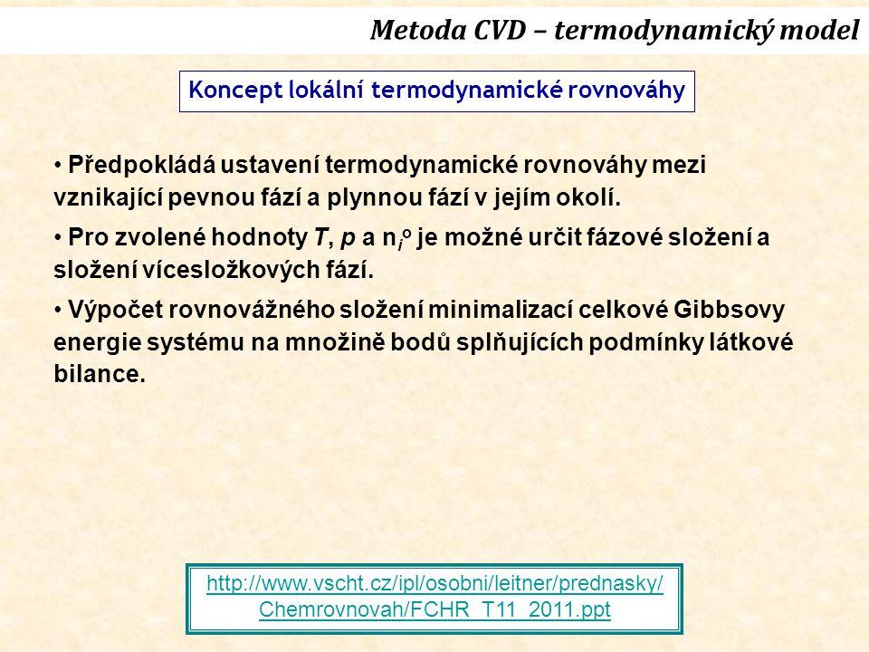 Metoda CVD – termodynamický model Předpokládá ustavení termodynamické rovnováhy mezi vznikající pevnou fází a plynnou fází v jejím okolí. Pro zvolené