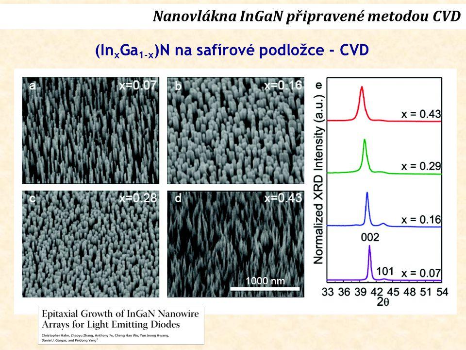 Nanovlákna InGaN připravené metodou CVD (In x Ga 1-x )N na safírové podložce - CVD 1000 nm