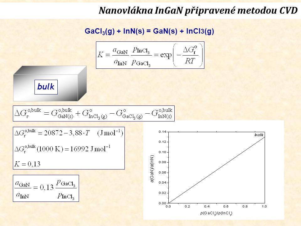 GaCl 3 (g) + InN(s) = GaN(s) + InCl 3 (g) bulk Nanovlákna InGaN připravené metodou CVD