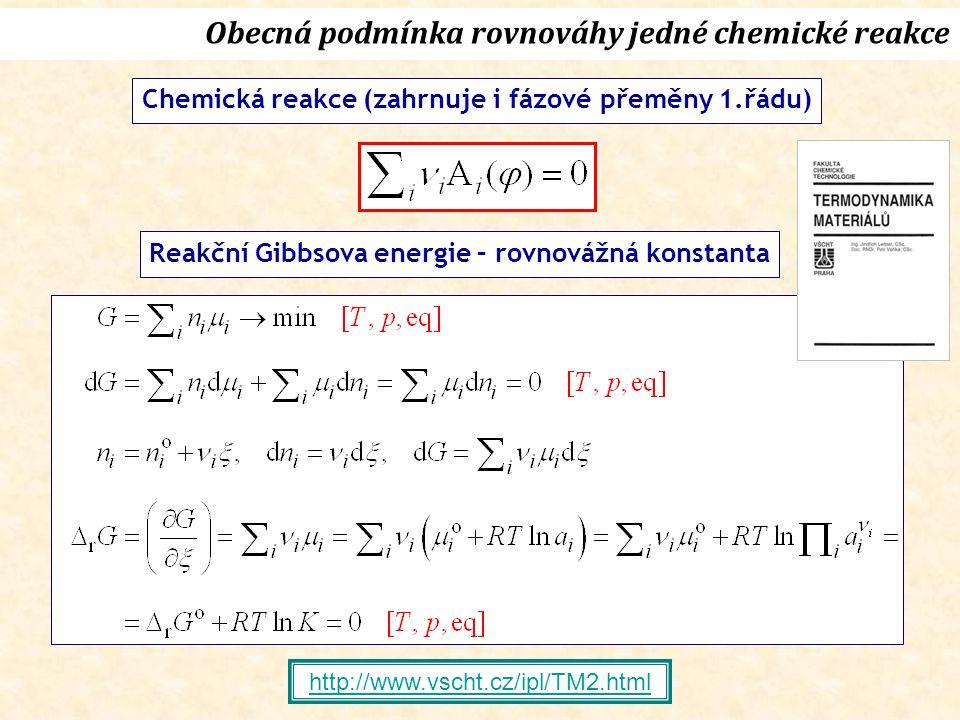 Obecná podmínka rovnováhy jedné chemické reakce Chemická reakce (zahrnuje i fázové přeměny 1.řádu) Reakční Gibbsova energie – rovnovážná konstanta http://www.vscht.cz/ipl/TM2.html