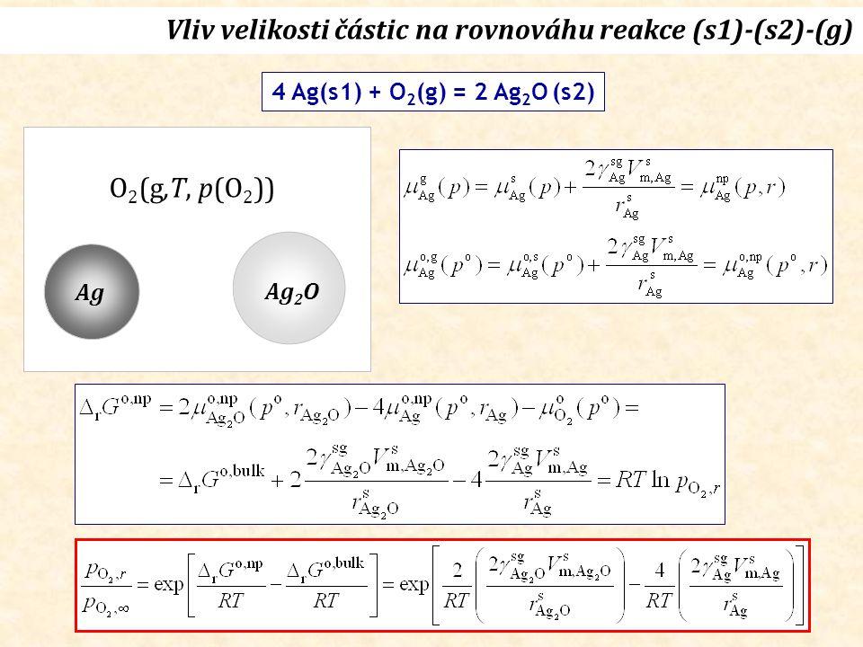 Ag Ag 2 O O 2 (g,T, p(O 2 )) Vliv velikosti částic na rovnováhu reakce (s1)-(s2)-(g) 4 Ag(s1) + O 2 (g) = 2 Ag 2 O (s2)