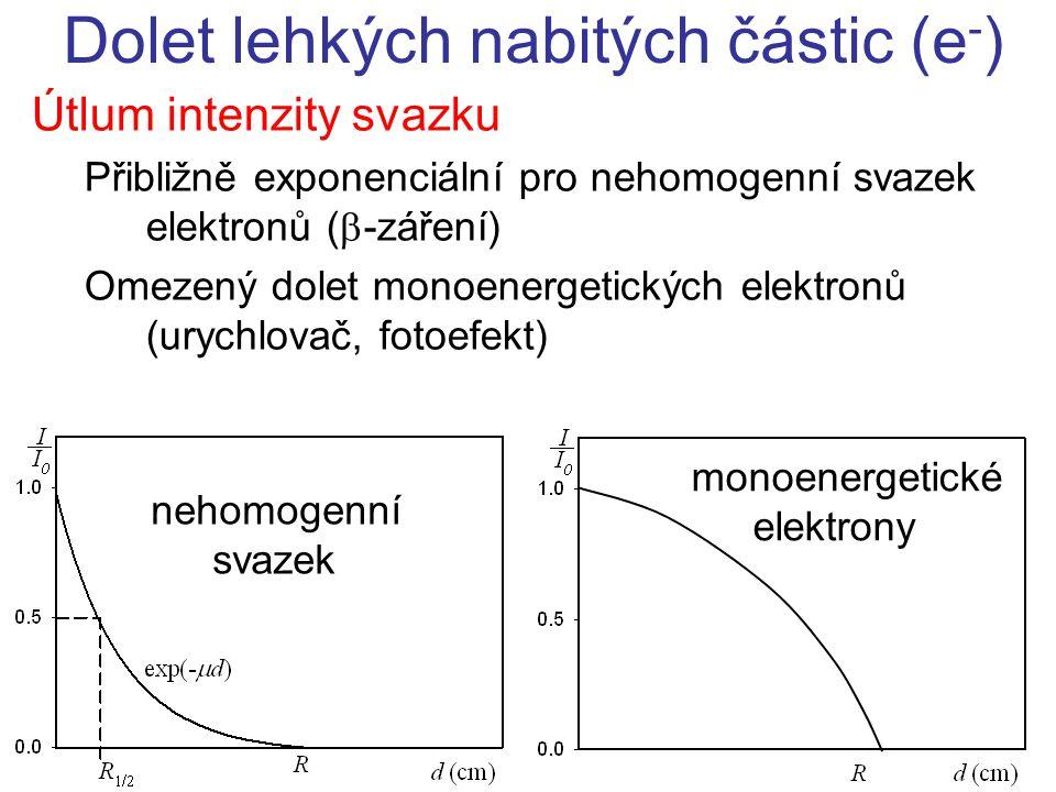 Útlum intenzity svazku Přibližně exponenciální pro nehomogenní svazek elektronů (  -záření) Omezený dolet monoenergetických elektronů (urychlovač, fo