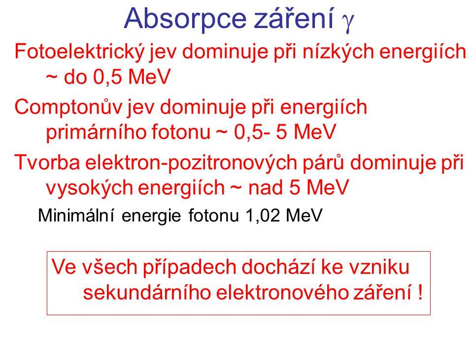 Fotoelektrický jev dominuje při nízkých energiích ~ do 0,5 MeV Comptonův jev dominuje při energiích primárního fotonu ~ 0,5- 5 MeV Tvorba elektron-poz