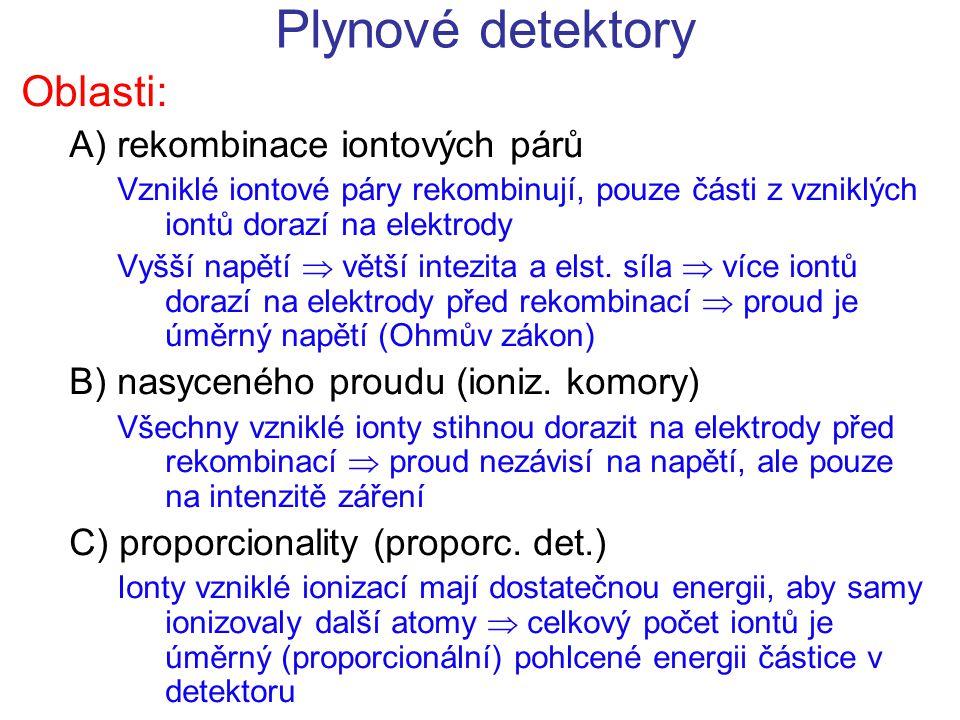 Oblasti: A) rekombinace iontových párů Vzniklé iontové páry rekombinují, pouze části z vzniklých iontů dorazí na elektrody Vyšší napětí  větší intezi