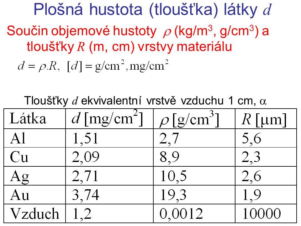 Plošná hustota (tloušťka) látky d Součin objemové hustoty  (kg/m 3, g/cm 3 ) a tloušťky R (m, cm) vrstvy materiálu Tloušťky d ekvivalentní vrstvě vz