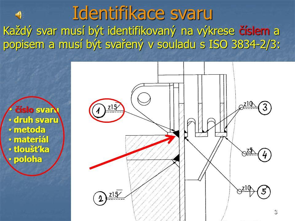 Identifikace svaru Identifikace svaru Každý svar musí být identifikovaný na výkrese číslem a popisem a musí být svařený v souladu s ISO 3834-2/3: číslo svaru číslo svaru druh svaru druh svaru metoda metoda materiál materiál tloušťka tloušťka poloha poloha 3