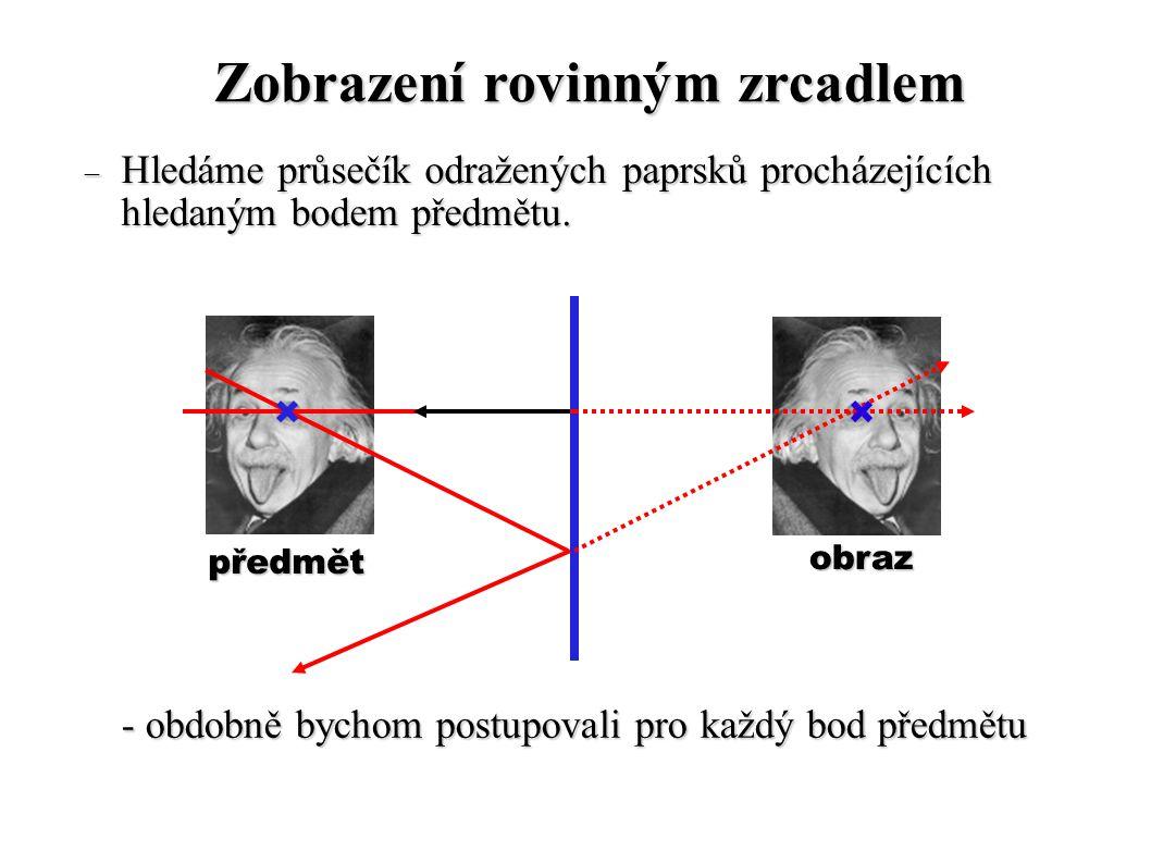 předmět Zobrazení rovinným zrcadlem předmět  Hledáme průsečík odražených paprsků procházejících hledaným bodem předmětu.