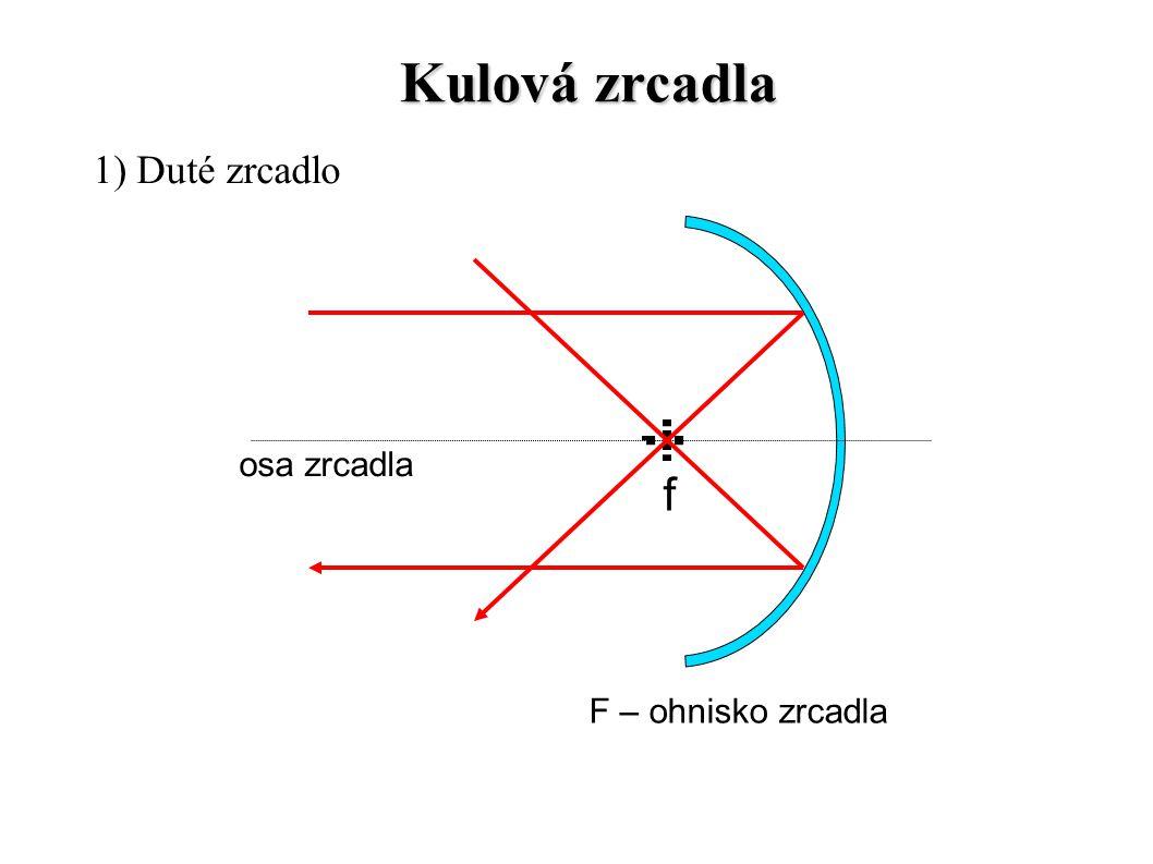 Kulová zrcadla 1) Duté zrcadlo f F – ohnisko zrcadla osa zrcadla