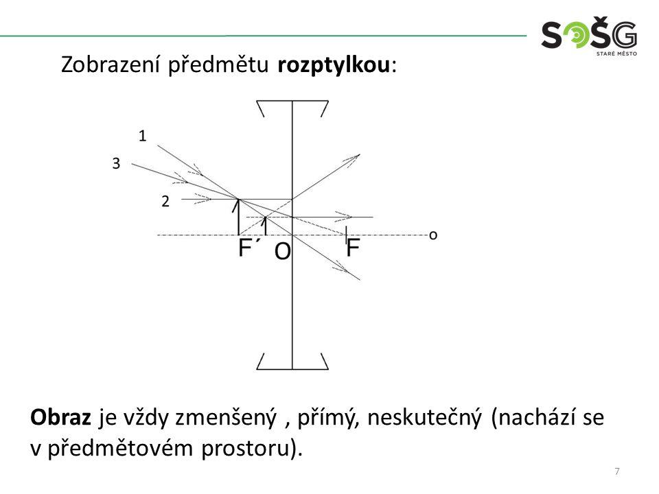 7 Zobrazení předmětu rozptylkou: Obraz je vždy zmenšený, přímý, neskutečný (nachází se v předmětovém prostoru).