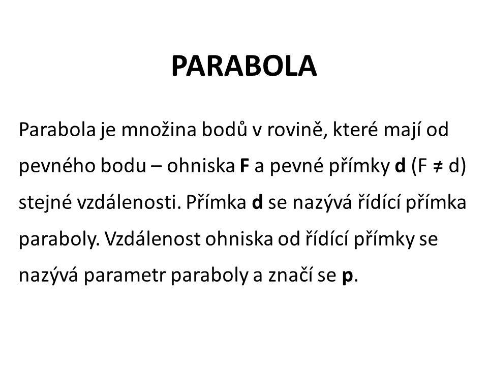 PARABOLA Parabola je množina bodů v rovině, které mají od pevného bodu – ohniska F a pevné přímky d (F = d) stejné vzdálenosti.