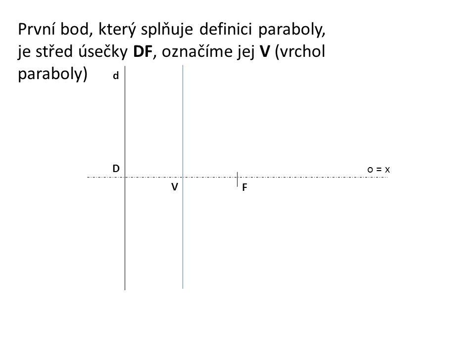F d D První bod, který splňuje definici paraboly, je střed úsečky DF, označíme jej V (vrchol paraboly) V