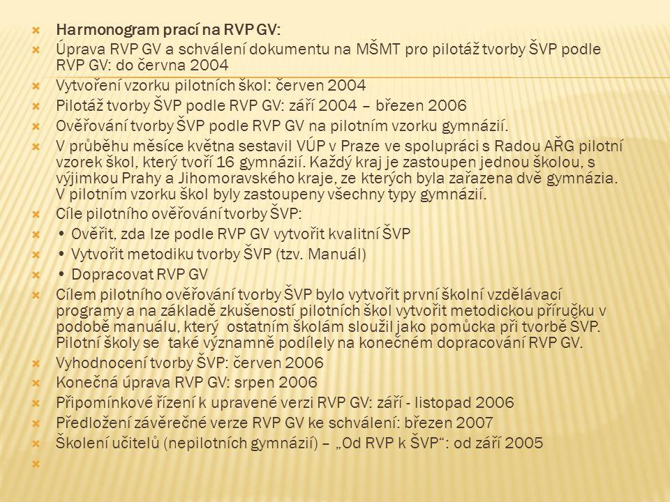 Harmonogram prací na RVP GV:  Úprava RVP GV a schválení dokumentu na MŠMT pro pilotáž tvorby ŠVP podle RVP GV: do června 2004  Vytvoření vzorku pi