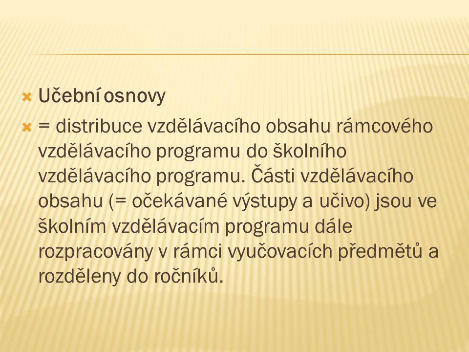  Učební osnovy  = distribuce vzdělávacího obsahu rámcového vzdělávacího programu do školního vzdělávacího programu. Části vzdělávacího obsahu (= oče