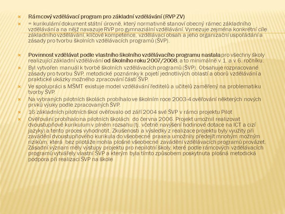  Rámcový vzdělávací program pro základní vzdělávání (RVP ZV)  = kurikulární dokument státní úrovně, který normativně stanoví obecný rámec základního
