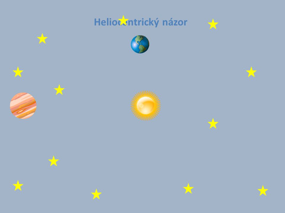 První Keplerův zákon Planety se pohybují kolem Slunce po elipsách málo odlišných od kružnic, v jejichž společném ohnisku je Slunce.