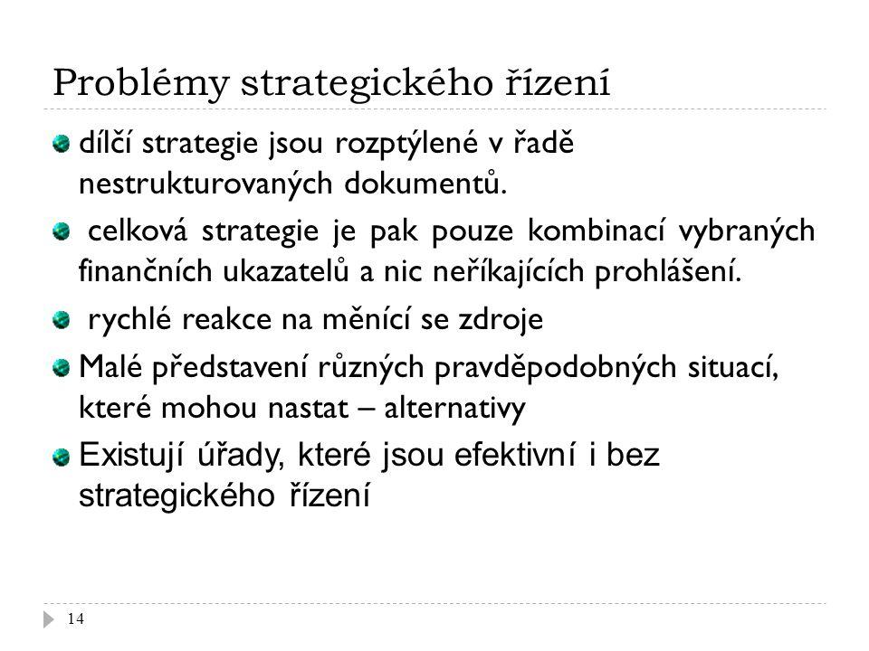 Problémy strategického řízení 14 dílčí strategie jsou rozptýlené v řadě nestrukturovaných dokumentů. celková strategie je pak pouze kombinací vybranýc