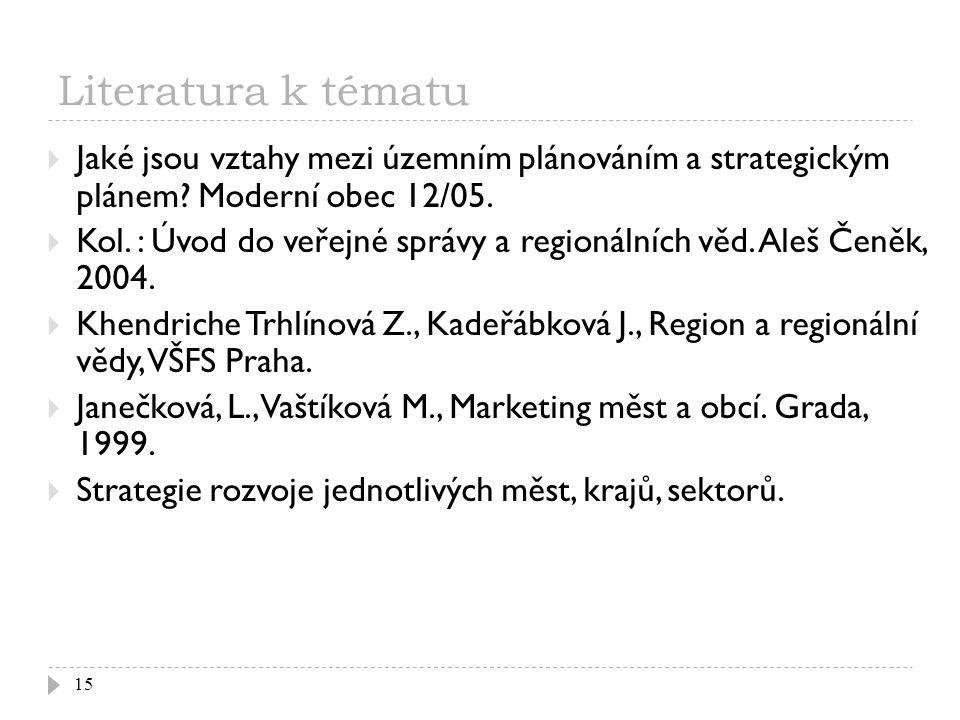 Literatura k tématu 15  Jaké jsou vztahy mezi územním plánováním a strategickým plánem? Moderní obec 12/05.  Kol. : Úvod do veřejné správy a regioná