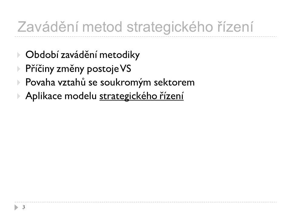 Zavádění metod strategického řízení 3  Období zavádění metodiky  Příčiny změny postoje VS  Povaha vztahů se soukromým sektorem  Aplikace modelu strategického řízení